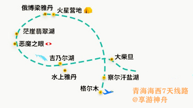 青海海西路线图_logo副本.jpg